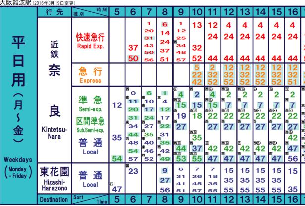 大阪難波時刻表